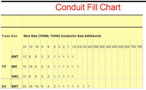 Download Conduit Fill Chart 1 For Free Tidytemplates