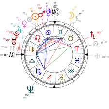 Astrology And Natal Chart Of Julian Rhind Tutt Born On 1968