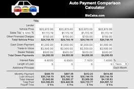 How To Find The Best Car Loan Rate Yourmechanic Advice