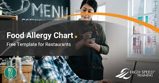 Food Allergy Chart Free Template For Restaurants