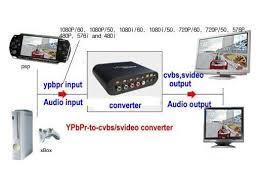 ypbpr component to composite yellow rca and s video video ypbpr to svideo component to rca composite converter