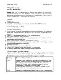 Ap English Synthesis Essay Ap English Language Ted Talk Mini Project High School English Ap