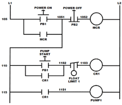 relay logic example ladder logic diagram