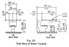 handicap bars for shower height. ada grab bar heights at water closet | dailey residence pinterest bars, toilet and handicap bars for shower height t