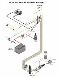 magneto kill switch wiring diagram wiring library wiring diagram for outboard ignition switch inspirationa wiring rh yourproducthere co boat electrical wiring diagrams boat key west