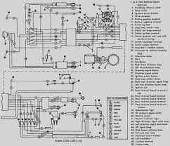 amazing harley davidson wiring diagram manual harley davidson 1991 Harley Wiring Diagrams PDF at Harley Davidson Roll Off Switch Wiring Diagram