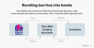Taco Bell Deployment Chart Metals News Doritos Locos Tacos Telecom Towers And