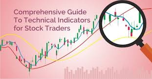 Free Live Nifty Charts With Technical Indicators Technical Indicators And Technical Analysis In Comprehensive