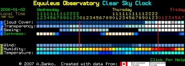 Clear Sky Chart Hos Ting