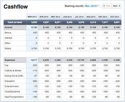 Cash Flow Chart Excel Cash Flow Spreadsheet Google Search Cash Flow Statement