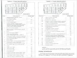 2012 Jetta Tdi Fuse Box 2012 Jetta Fuse Diagram for Sedan