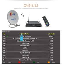Wishbox Epro Dvb S2 Android Tv Box With Adsl Wifi Router For Hdd Cas 2g Rom  8g Ram Satellite Tv Receiver - Buy Android 4.4 Smart Android Tv Box X96mini  Tx3 Mini
