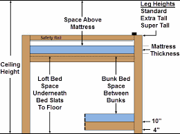 bunk beds for 7 foot ceilings.  Bunk Loft Bed Height Throughout Bunk Beds For 7 Foot Ceilings O