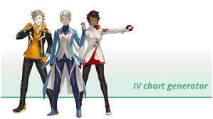 Iv Chart Generator
