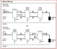 lutron maestro dimmer wiring diagram wiring diagram for lutron 3 way dimmer switch the wiring diagram lutron maestro 3 way dimmer