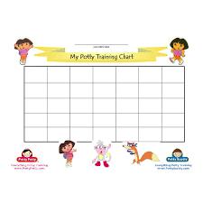 Free Printable Potty Charts Dora The Explorer Potty Training Chart Potty Training Concepts