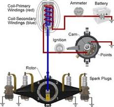 automotive wiring diagram, resistor to coil connect to distributor 12 volt ignition coil wiring diagram at Coil Wiring Diagram