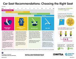 child passenger safety restraints
