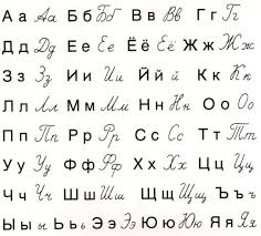 Russian Alphabet Chart Learn The Russian Alphabet In Under One Hour