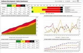 Excel Pivot Chart Dashboard Advanced Excel Pivots Charts Excel Dashboards Masterclass