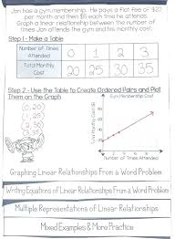 graphing linear equations worksheet writing linear equations from tables worksheet table graphing simple linear equations worksheet