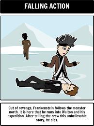 best ideas about frankenstein summary 17 best ideas about frankenstein summary frankenstein mary shelley summary frankenstein study guide and literature