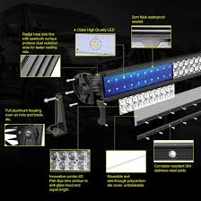 24 Inch Light Bar With Wiring Harness Led Light Bar 24 Inch Straight Auto Work Light 4d 200w With