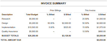 Type Of Invoices Creating Draft Invoices