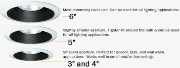 choosing lighting. great choosing recessed lighting 49 on outdoor in soffits with