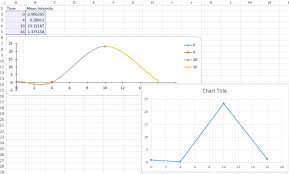 Java Excel Chart Api Apache Poi Scatter Chart Creation Stack Overflow