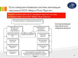 дипломная презентация по мотивации 10 Пути совершенствования системы мотивации персонала