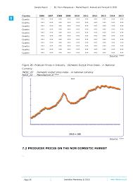 Eu Ferro Manganese Market Report Analysis And Forecast
