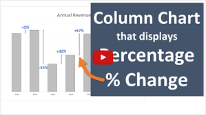 Excel Chart Label Data Points Column Chart That Displays Percentage Change Or Variance
