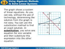 the graph shows a system of linear equations