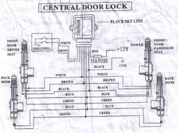 central door lock system alex posted image