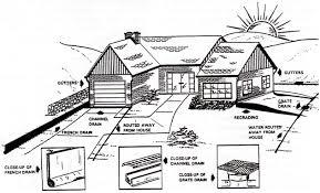 Slab House Stock Images RoyaltyFree Images U0026 Vectors  ShutterstockTypes Of House Foundations