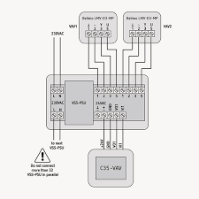 vav wiring diagram vav image wiring diagram vss psu koer on vav wiring diagram
