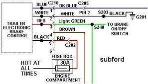 wiring diagram for kelsey brake controller the wiring diagram factory trailer wiring harness ford truck enthusiasts forums wiring diagram · kelsey trailer brake controller