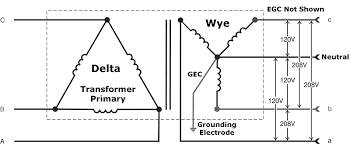 portable ac power distribution, part 2 front of house Delta Transformers Diagrams 2 schematic diagram of a transformer with a delta configured primary and delta transformer diagram
