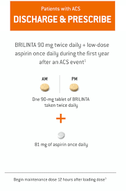 Aspirin Dosage Chart Dosing And Administration Brilinta Ticagrelor Tablets