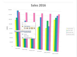 How To Copy Linked Excel Charts Into Powerpoint