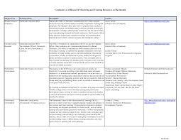 personal career development plan template paralegal resume best photos of personal career development plan example personal career development plan template 619627 post personal