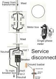 meter base wiring diagram basic guide wiring diagram \u2022 Form 4S Meter Connection Diagram at Wiring Diagram Meter Socket