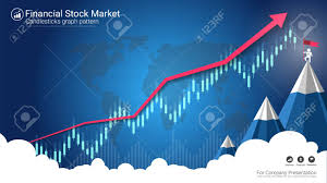 Investment Style Chart Candlestick Patterns Is A Style Of Financial Chart Suitable