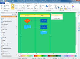flowchart software   free flowchart examples and templates    flowchart software  flowchart symbols  process flow diagram  this is flowchart maker