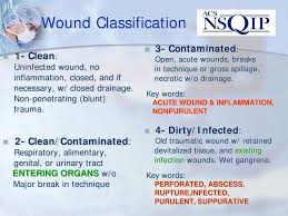 Cdc Wound Classification Chart Improving Surgical Wound Classification In The Operating
