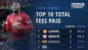 We did not find results for: Inter Complete Lukaku Signing No Striker Accumulated Higher Fees Transfermarkt