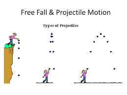 Free Fall Powerpoint Ppt Free Fall Projectile Motion Powerpoint Presentation Id 4119054
