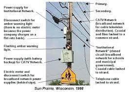 telephone line switch box skeletal telephone org 4 wire phone jack telephone line switch box wiring diagram wire center co telephone wiring junction box phone intercom wiring