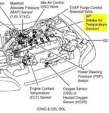 honda accord engine bay diagram wiring diagrams online